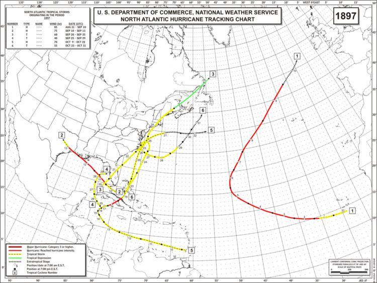 1897 Atlantic hurricane season