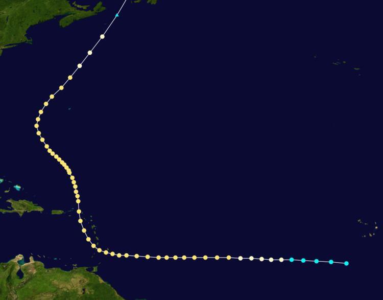 1898 Windward Islands hurricane