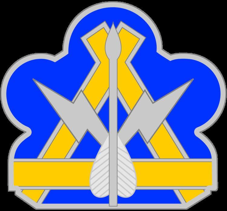 18th Aviation Brigade (United States)
