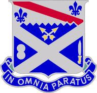 18th Infantry Regiment (United States)