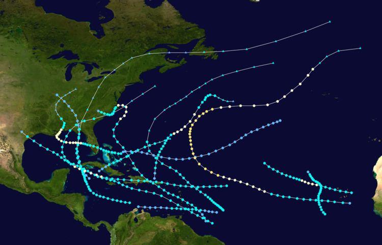 1901 Atlantic hurricane season