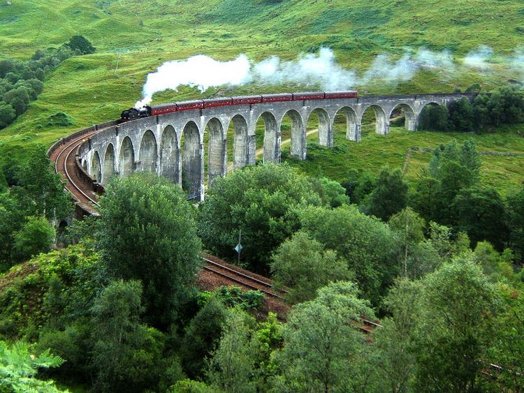1901 in Scotland