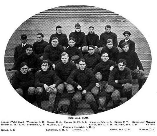 1901 Virginia Cavaliers football team