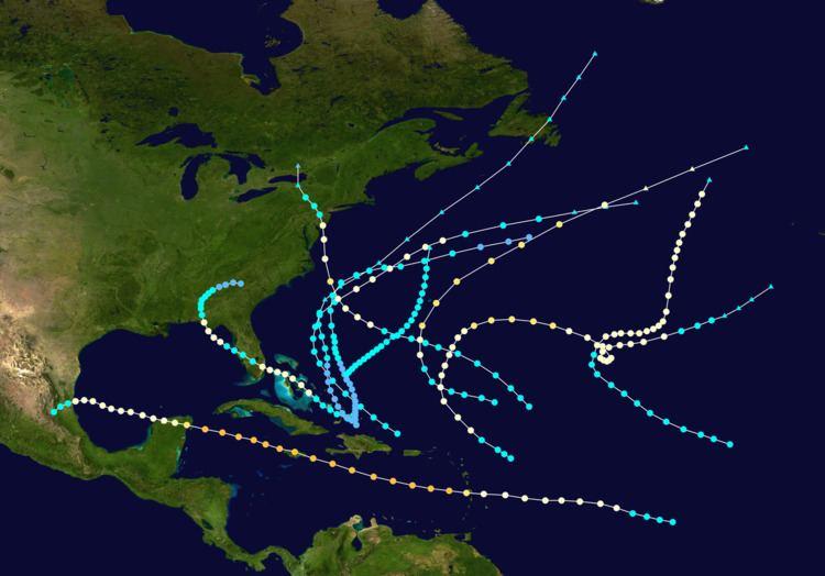 1903 Atlantic hurricane season