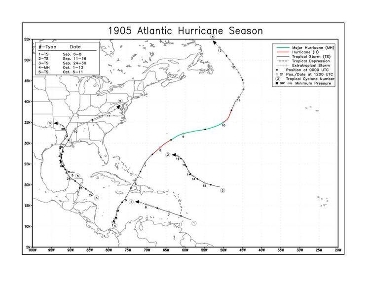 1905 Atlantic hurricane season