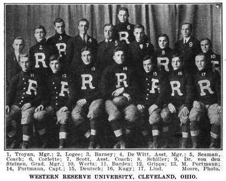 1908 Western Reserve football team