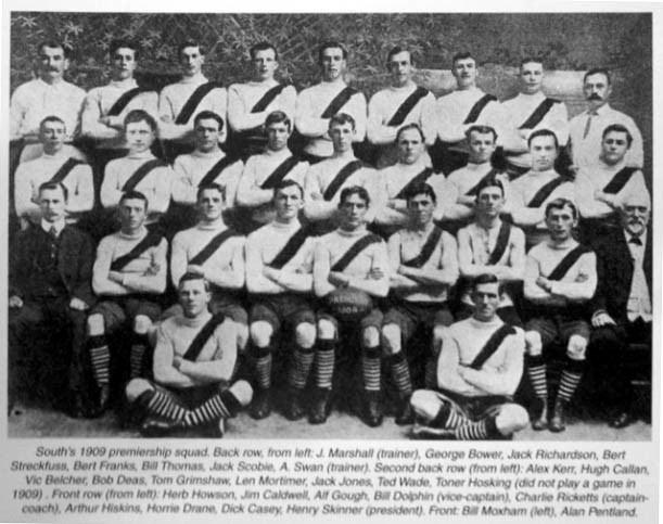 1909 Championship of Australia