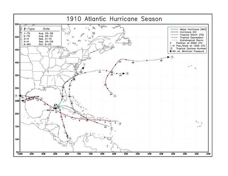 1910 Atlantic hurricane season