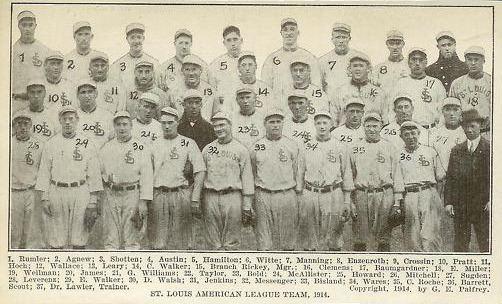 1914 St. Louis Browns season