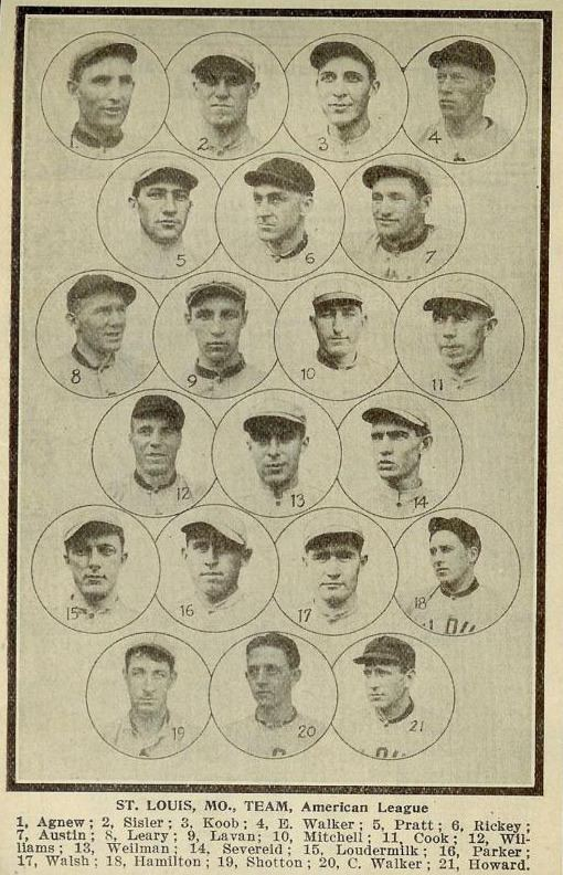 1915 St. Louis Browns season