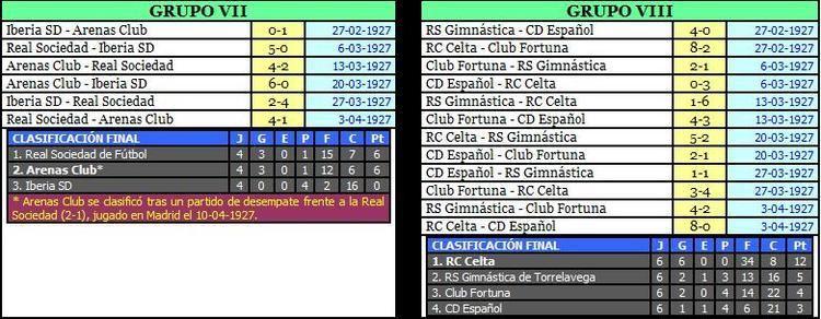 1926 Copa del Rey 1bpblogspotcomAOPQ3nR3HfYTqGQUVfR9JIAAAAAAA