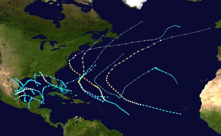 1936 Atlantic hurricane season