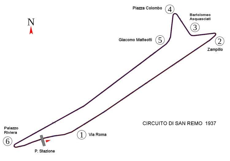 1937 San Remo Grand Prix
