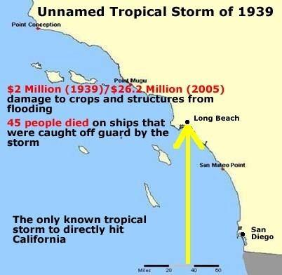 1939 Pacific hurricane season