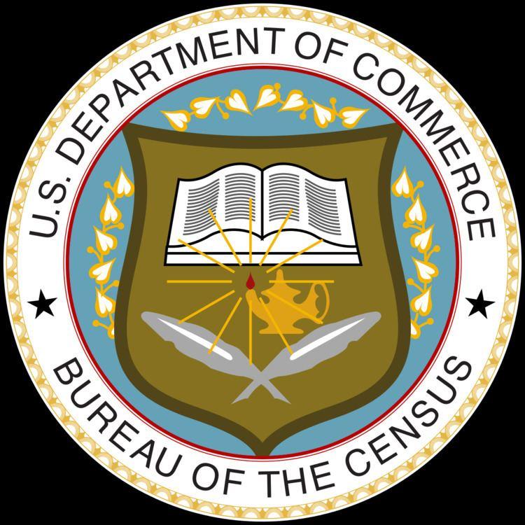 1940 United States Census