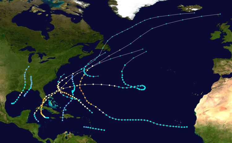 1948 Atlantic hurricane season