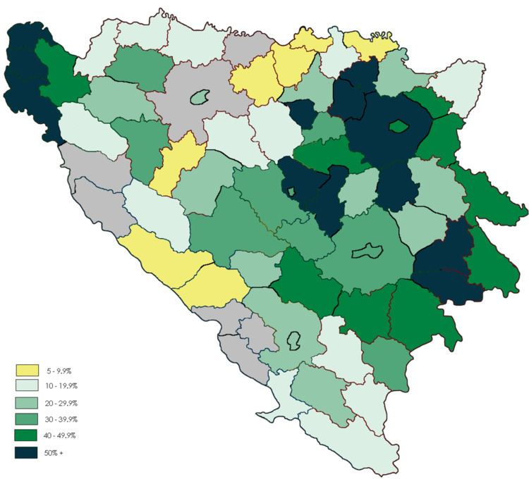 1953 population census in Bosnia and Herzegovina