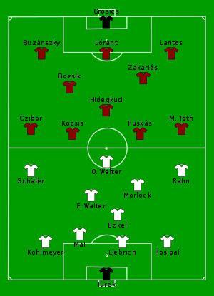 1954 FIFA World Cup Final 1954 FIFA World Cup Final Wikipedia