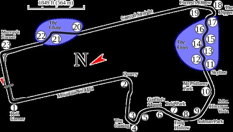 1958 Australian Grand Prix