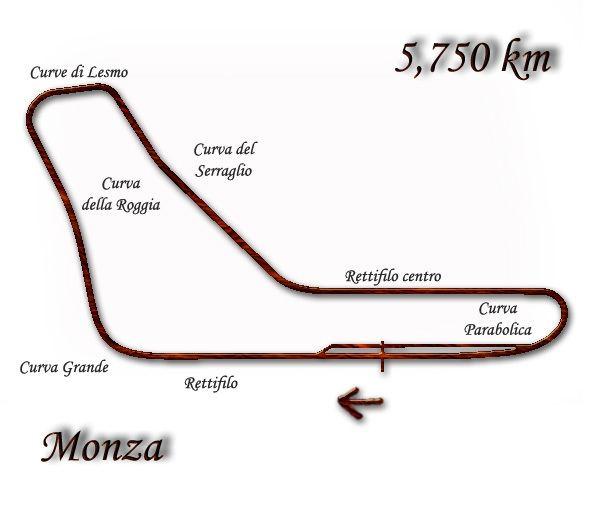 1958 Italian Grand Prix