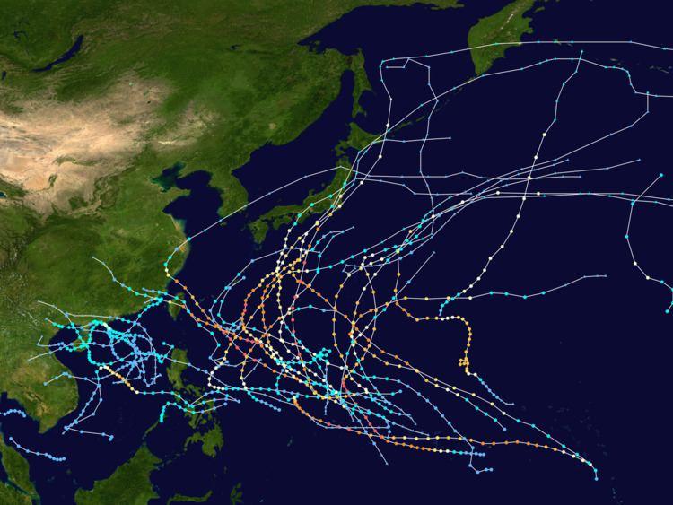 1958 Pacific typhoon season