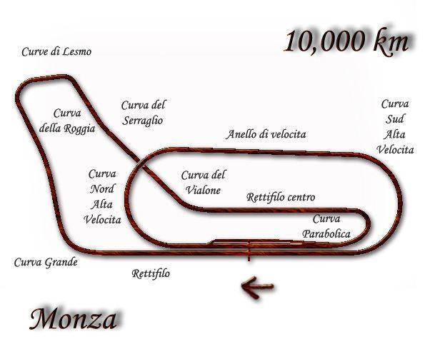 1961 Italian Grand Prix