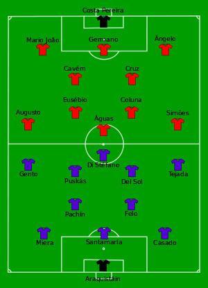 1962 European Cup Final httpsuploadwikimediaorgwikipediacommonsthu
