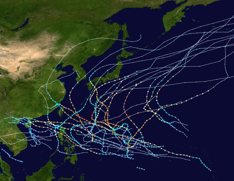1963 Pacific typhoon season