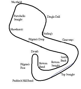 1970 1000km of Brands Hatch