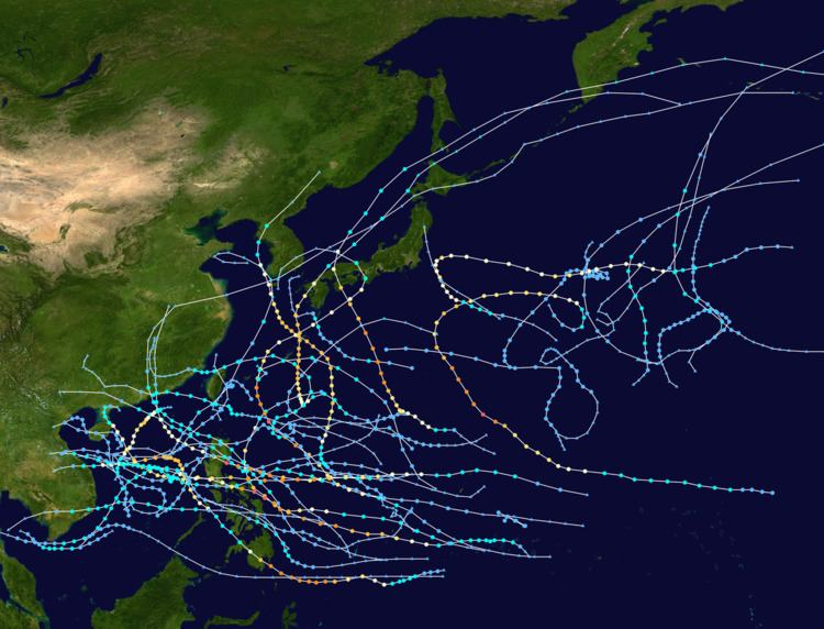 1970 Pacific typhoon season