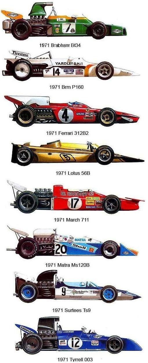 1971 Formula One season httpssmediacacheak0pinimgcom736x239969