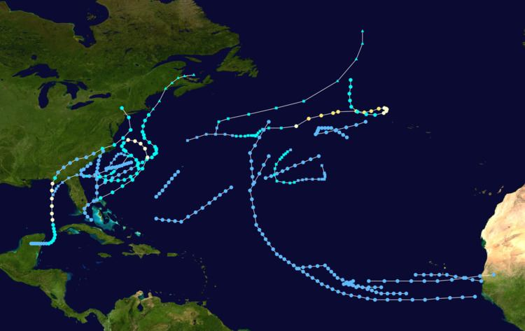1972 Atlantic hurricane season