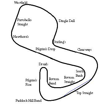 1974 British Grand Prix