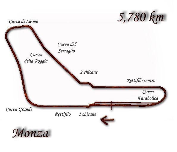 1974 Italian Grand Prix