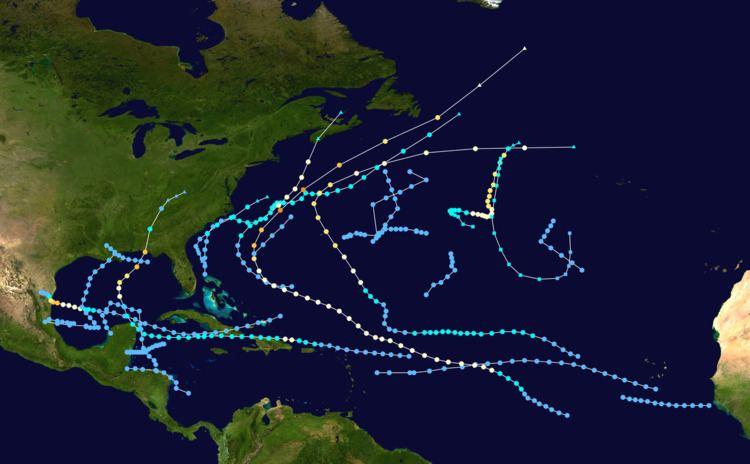 1975 Atlantic hurricane season