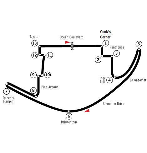1975 Long Beach Grand Prix