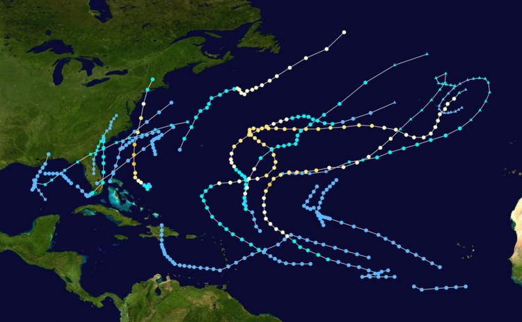 1976 Atlantic hurricane season