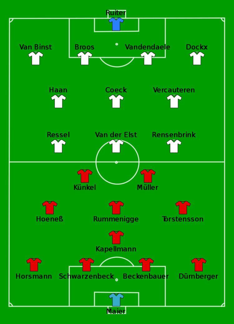1976 European Super Cup