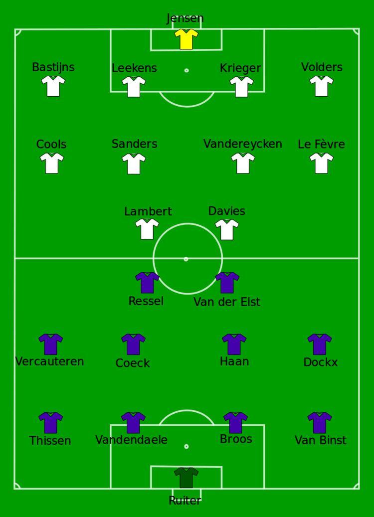 1977 Belgian Cup Final