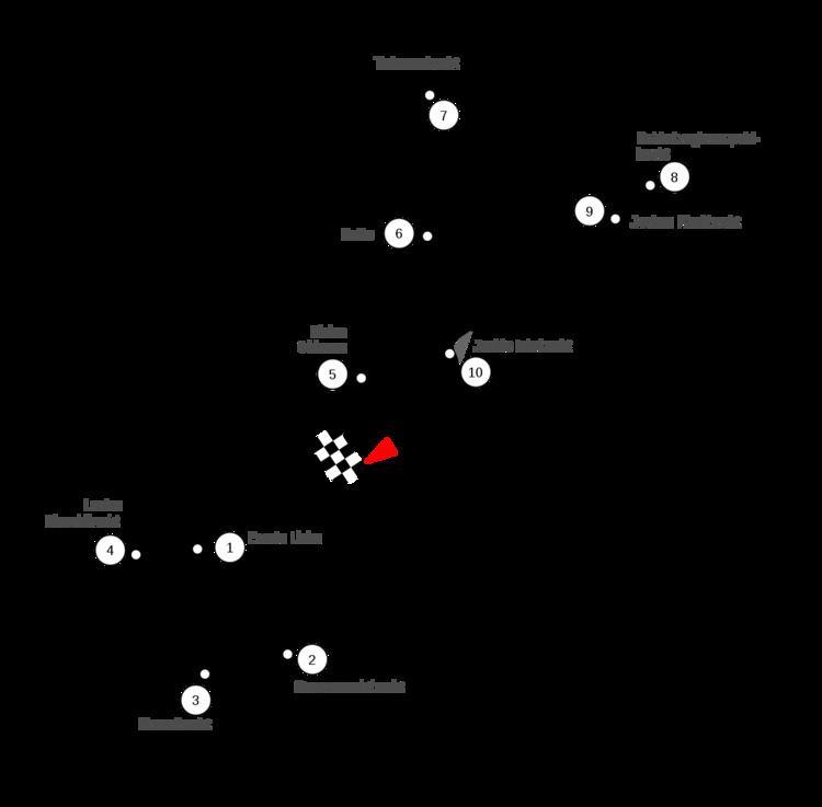 1977 Belgian Grand Prix