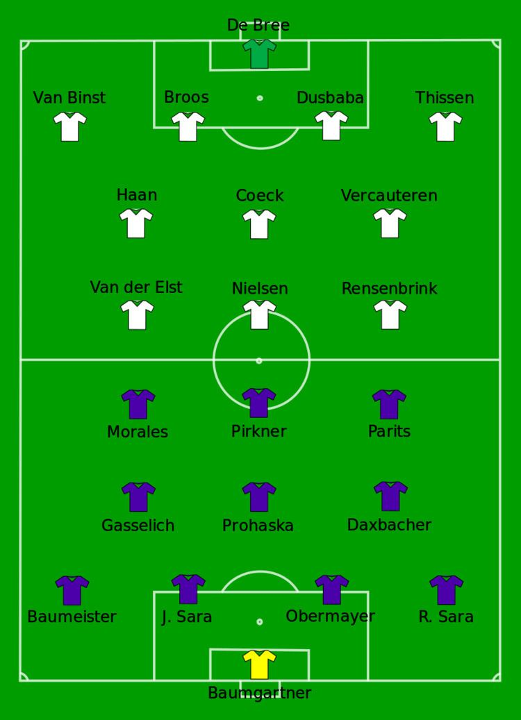 1978 European Cup Winners' Cup Final
