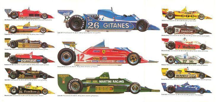 1979 Formula One season httpssmediacacheak0pinimgcom736x0fb767