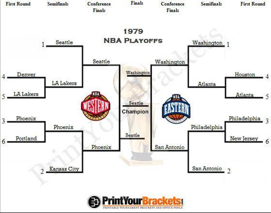 1979 NBA Finals 1979 NBA Playoff Bracket NBA Finals Results