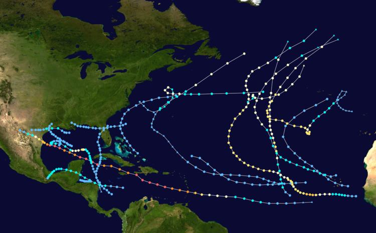 1980 Atlantic hurricane season