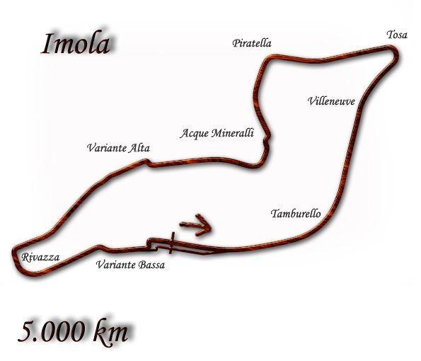1980 Italian Grand Prix