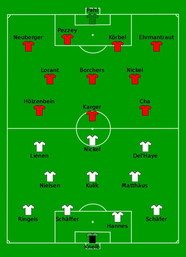 1980 UEFA Cup Final