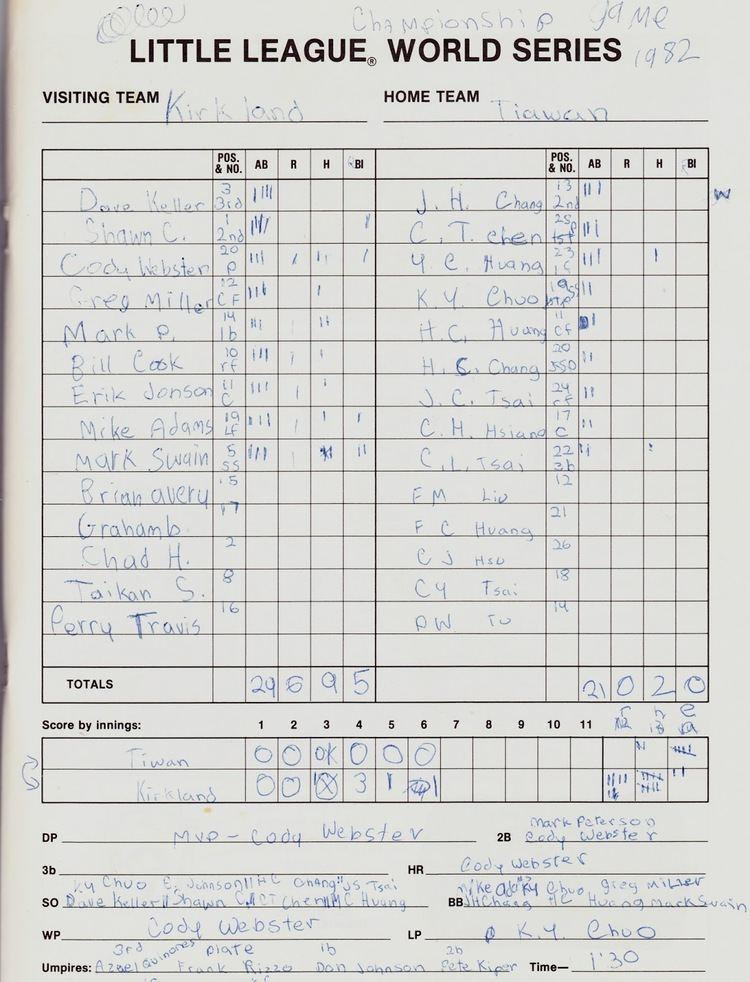 1982 Little League World Series 3bpblogspotcomu1DX3S09blYVdzw79rRXIAAAAAAA