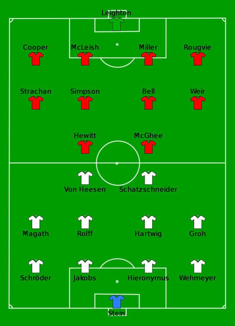 1983 European Super Cup