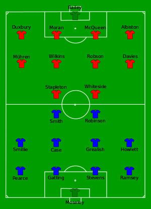 1983 FA Cup Final httpsuploadwikimediaorgwikipediacommonsthu
