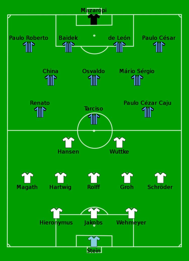 1983 Intercontinental Cup